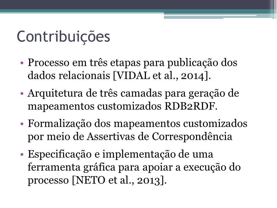 Contribuições Processo em três etapas para publicação dos dados relacionais [VIDAL et al., 2014].